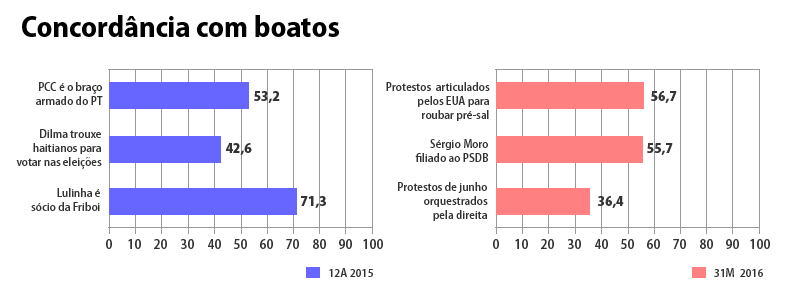 20160523_graficos_boatos