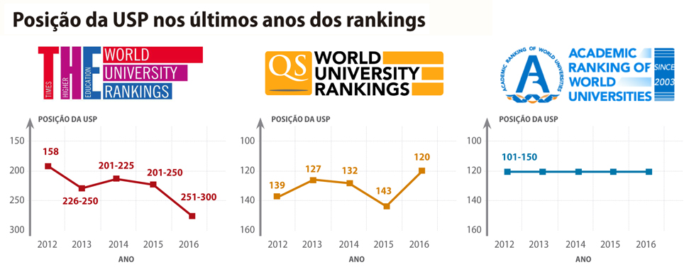 rankings_comparacao4