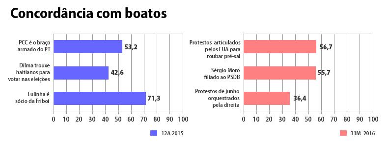 20160523_graficos_boatos