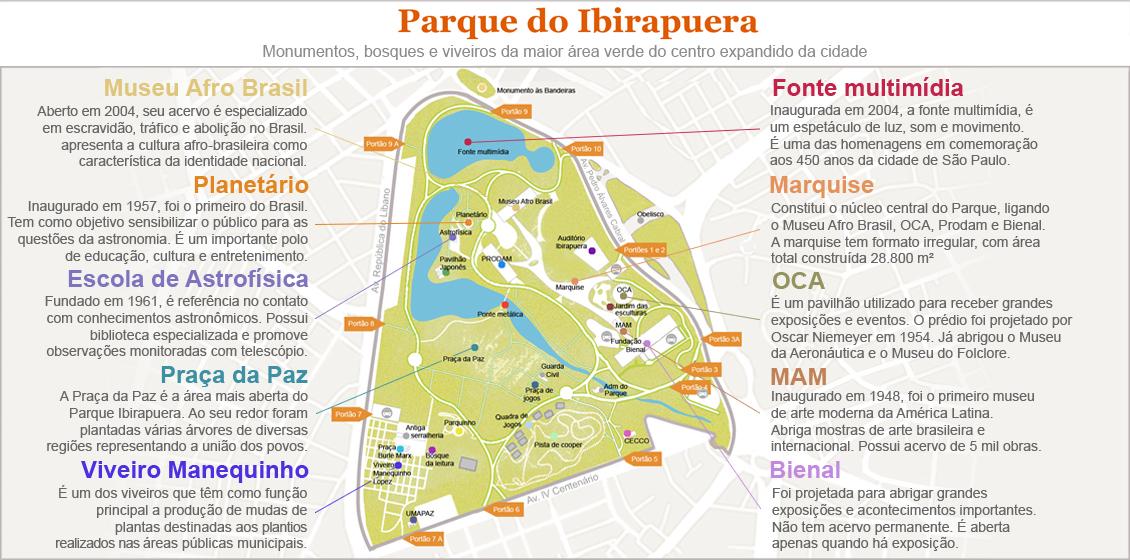 20160602_Especial_Ibirapuera_Mapa