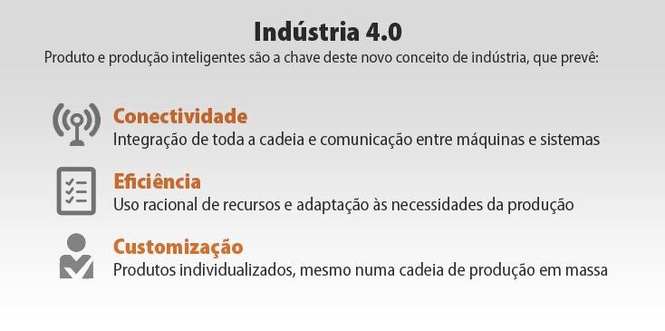 20160603_quadro_industria4