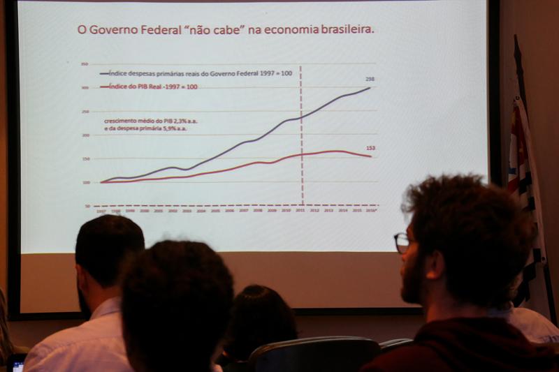 """Ciclo de Conferência Repensar o Brasil """"Ajuste fiscal e desenvolvimento no Brasil"""" - Foto: Cecília Bastos/USP Imagens"""