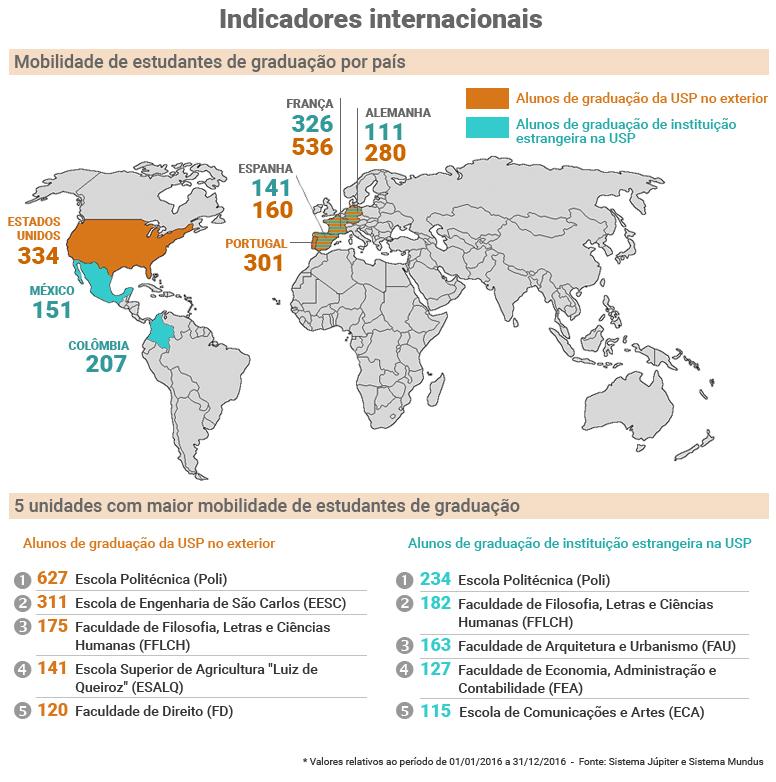 20170324_00_indicadores_internacionais