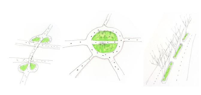 Canteiros verdes definidos por rodovias - Fonte: IKEDA, 2016