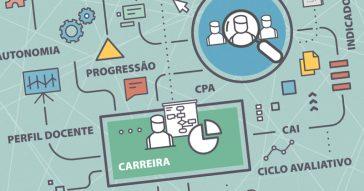 USP inicia seu processo de avaliação institucional e docente
