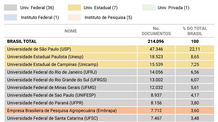 tabela_ranking_producao_cientifica2019a