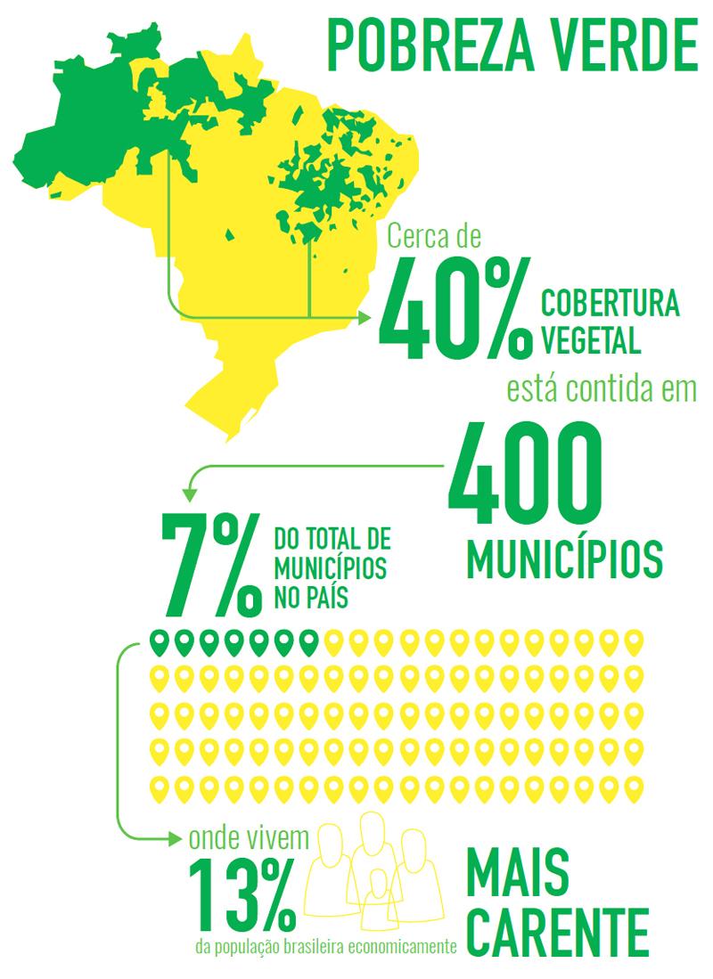 Brasil desperdiça o potencial de sua biodiversidade, um ativo único e inigualável 10
