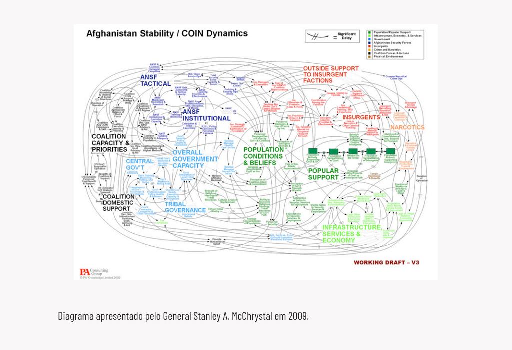 20191002_diagrama_mapas-dissidentes-2