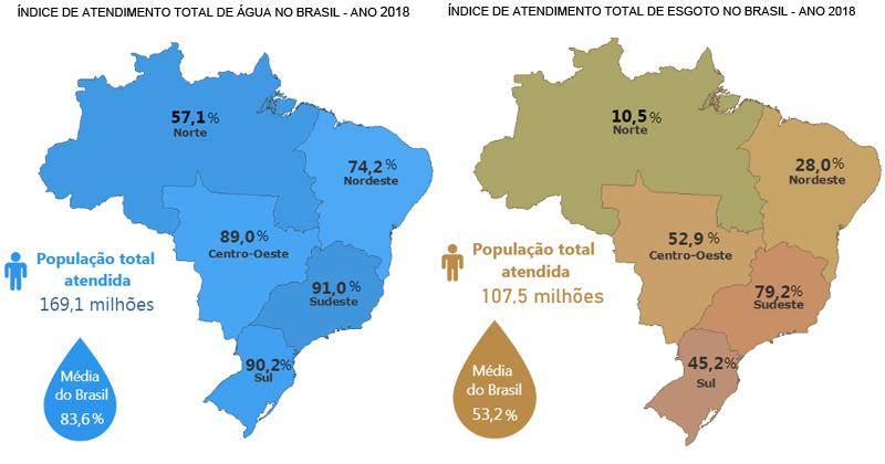 índice de atendimento de água e esgoto no Brasil