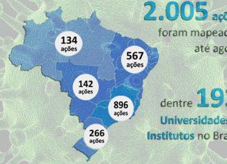 Imagem extraída do boletim: https://bit.ly/universidades-contra-covid - Fotomontagem /Jornal da USP