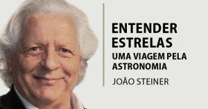 Hiparco fundou a astronomia científica muito antes do telescópio