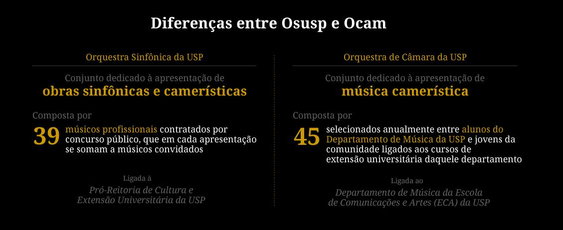 especial_orquestras_diferencas