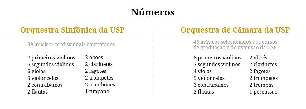 especial_orquestras_numeros