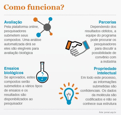 info_como_funciona