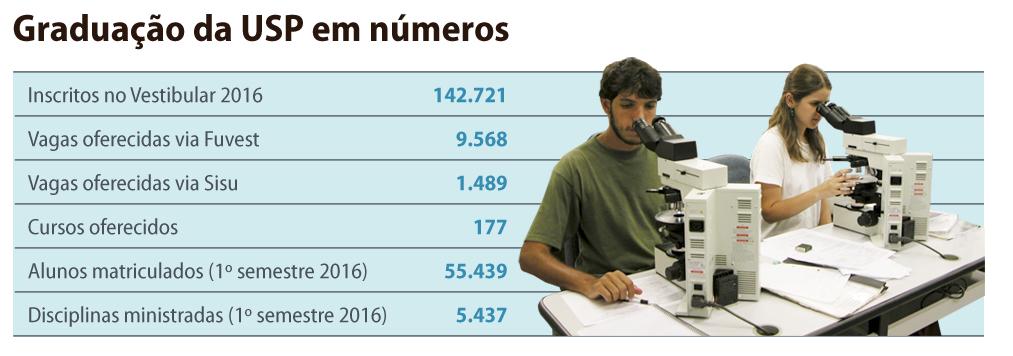 ranking_graduacao_numeros