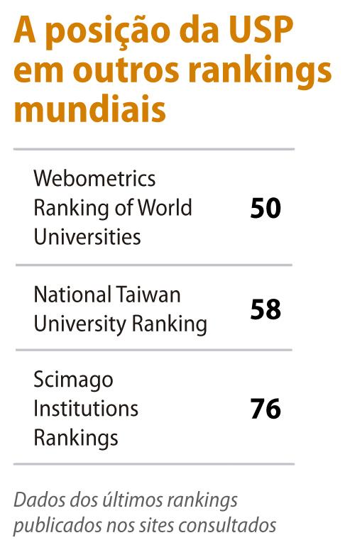 rankings_outros2